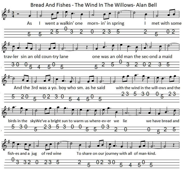 wind in the willows sheet music for banjo / mandolin