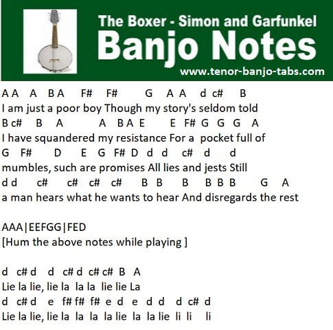 The Boxer Mandolin / Banjo Sheet Music - Tenor Banjo Tabs