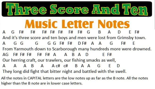 Three score and ten music notes for beginners