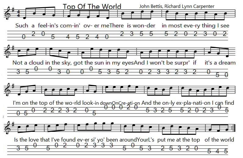 Top of the world mandolin sheet music