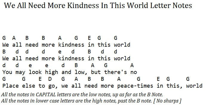 Mandolin letter notes We All Need More Kindness In This World