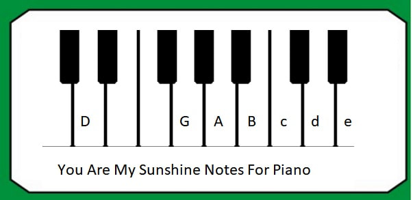 Piano notes to play for you are my sunshine